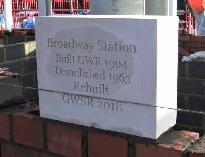 station-dates